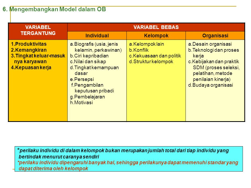 6. Mengembangkan Model dalam OB