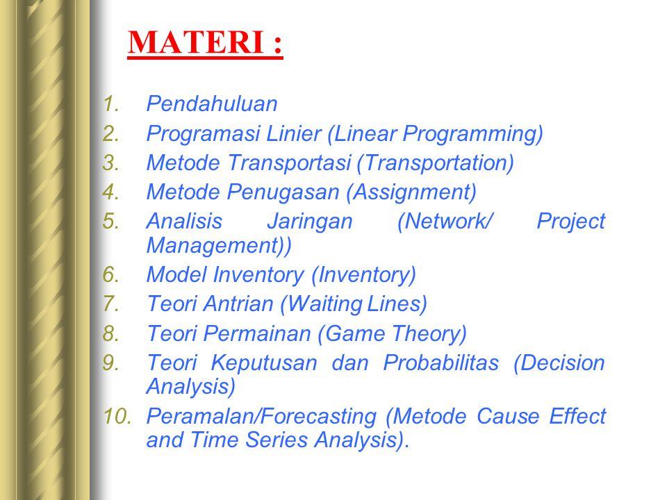 MATERI : Pendahuluan Programasi Linier (Linear Programming)