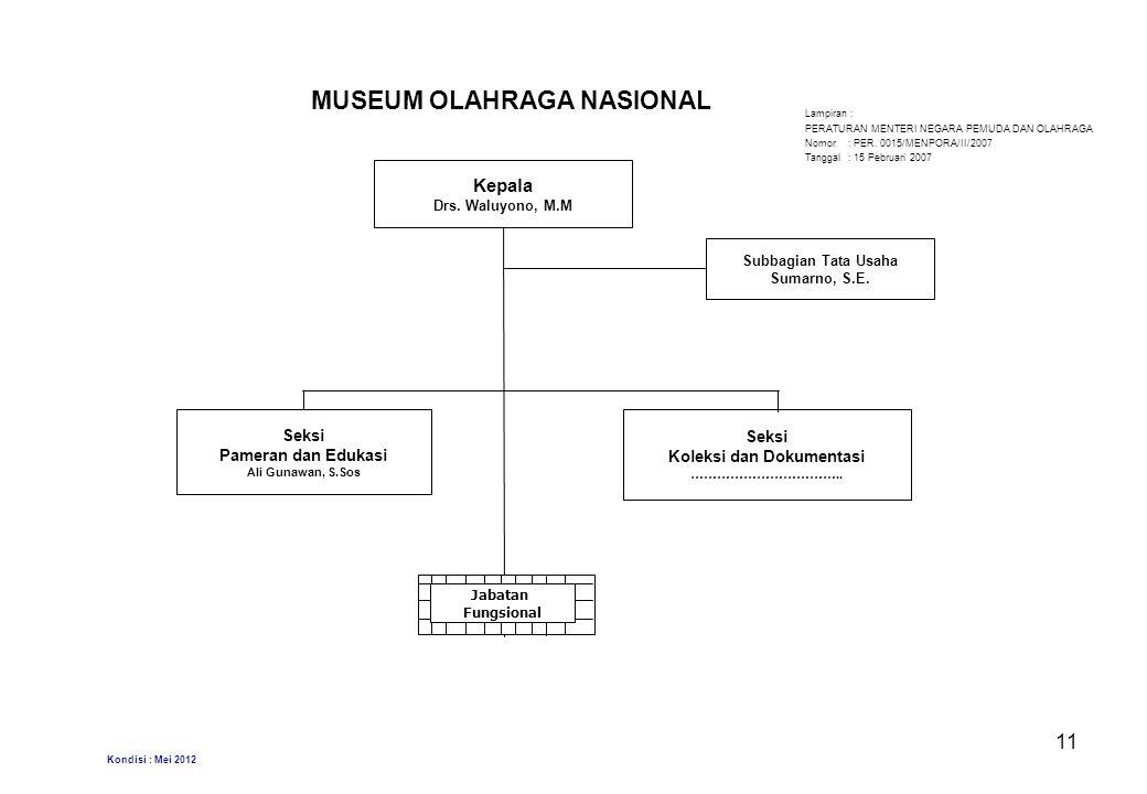 MUSEUM OLAHRAGA NASIONAL Koleksi dan Dokumentasi