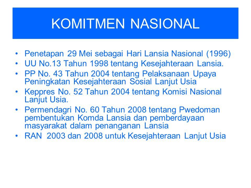 KOMITMEN NASIONAL Penetapan 29 Mei sebagai Hari Lansia Nasional (1996)