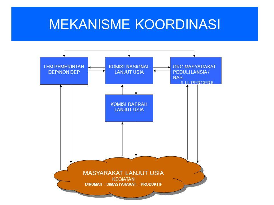 DIRUMAH - DIMASYARAKAT- PRODUKTIF