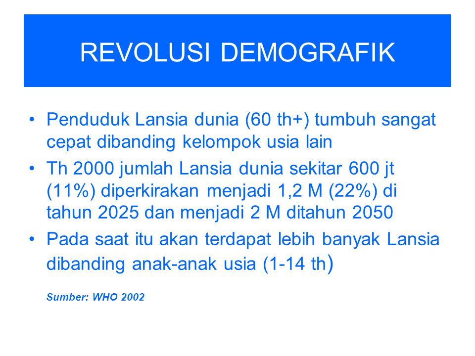 REVOLUSI DEMOGRAFIK Sumber: WHO 2002