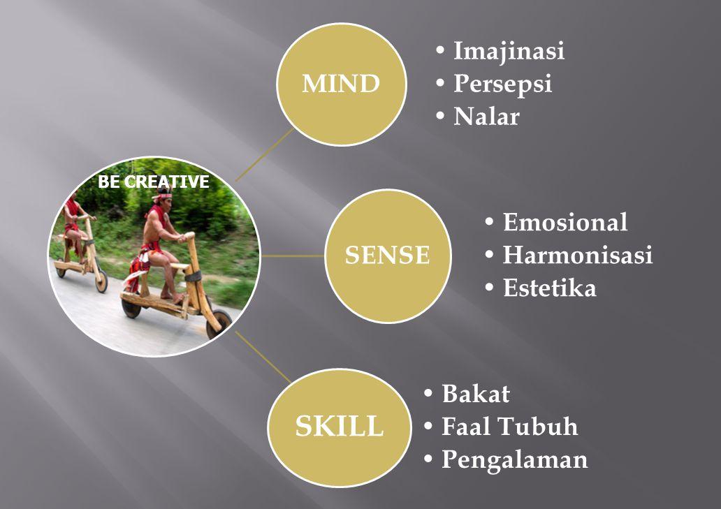 SKILL MIND Imajinasi Persepsi Nalar SENSE Emosional Harmonisasi