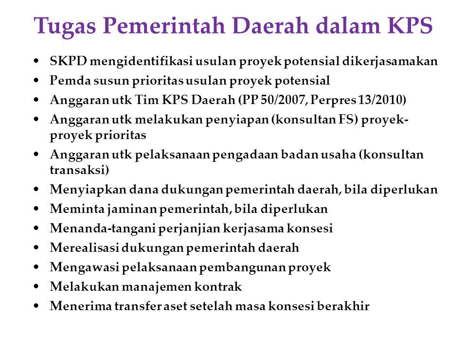 Tugas Pemerintah Daerah dalam KPS