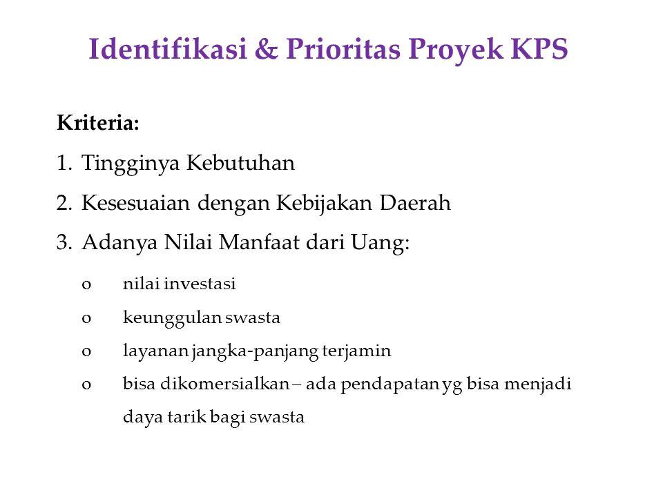 Identifikasi & Prioritas Proyek KPS