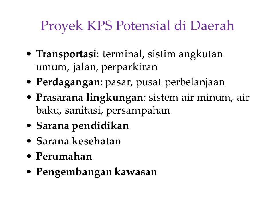 Proyek KPS Potensial di Daerah