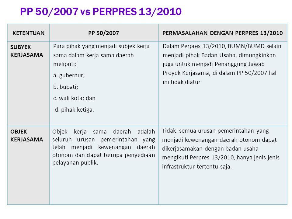 PERMASALAHAN DENGAN PERPRES 13/2010