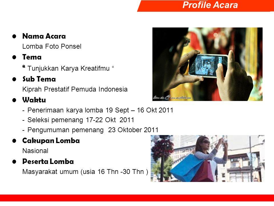 Profile Acara Nama Acara Tema Tunjukkan Karya Kreatifmu Sub Tema