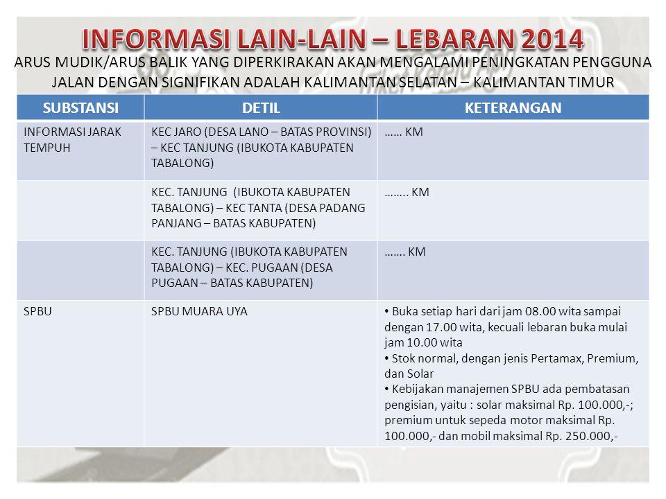 INFORMASI LAIN-LAIN – LEBARAN 2014