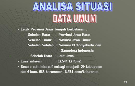 ANALISA SITUASI DATA UMUM Letak Provinsi Jawa Tengah berbatasan :