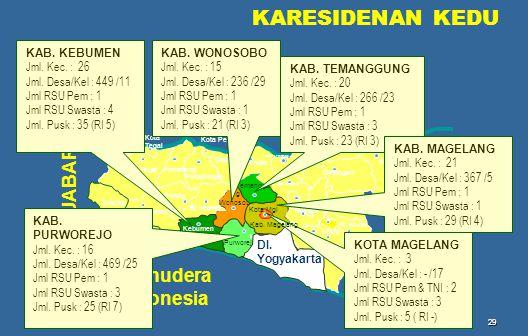KARESIDENAN KEDU Laut Jawa JABAR JATIM Samudera Indonesia KAB. KEBUMEN
