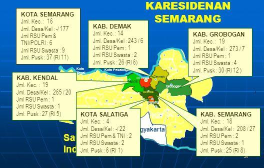 KARESIDENAN SEMARANG Laut Jawa JABAR JATIM Samudera Indonesia