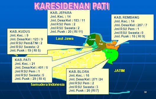 KARESIDENAN PATI JABAR Laut Jawa . JATIM DI. Yogyakarta