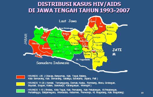 DISTRIBUSI KASUS HIV/AIDS