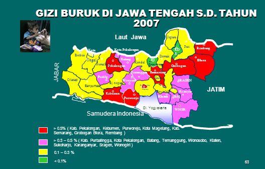 GIZI BURUK DI JAWA TENGAH S.D. TAHUN 2007