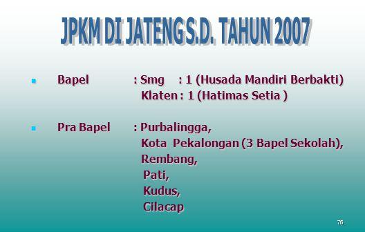 JPKM DI JATENG S.D. TAHUN 2007 Bapel : Smg : 1 (Husada Mandiri Berbakti) Klaten : 1 (Hatimas Setia )