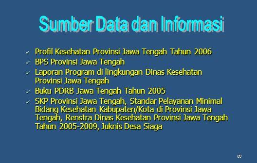 Sumber Data dan Informasi
