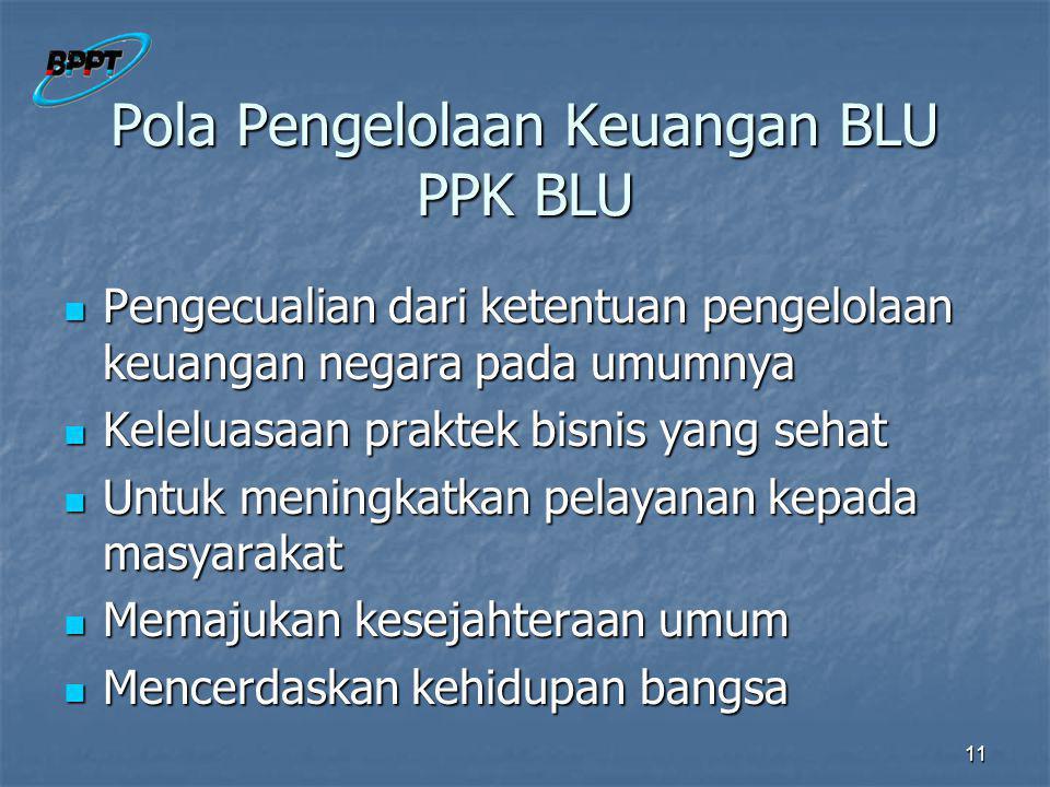 Pola Pengelolaan Keuangan BLU PPK BLU