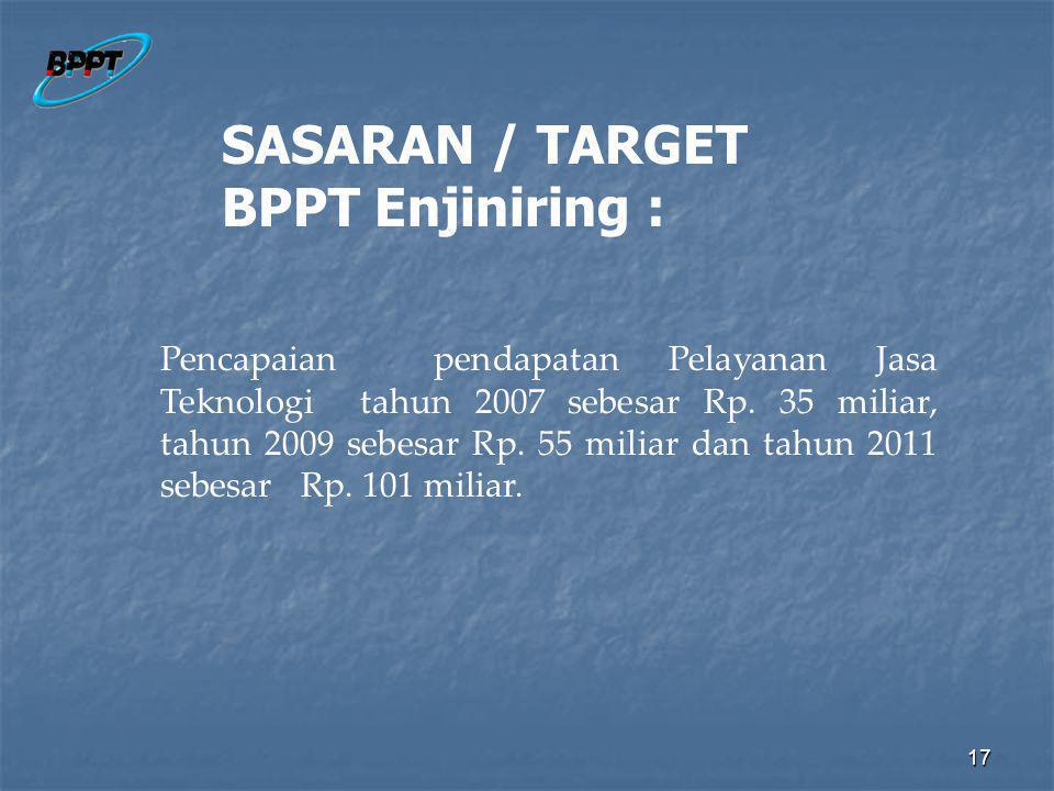 SASARAN / TARGET BPPT Enjiniring :