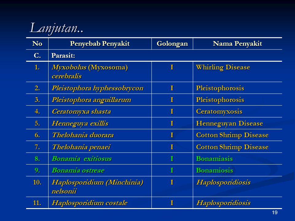 Lanjutan.. No Penyebab Penyakit Golongan Nama Penyakit C. Parasit: 1.