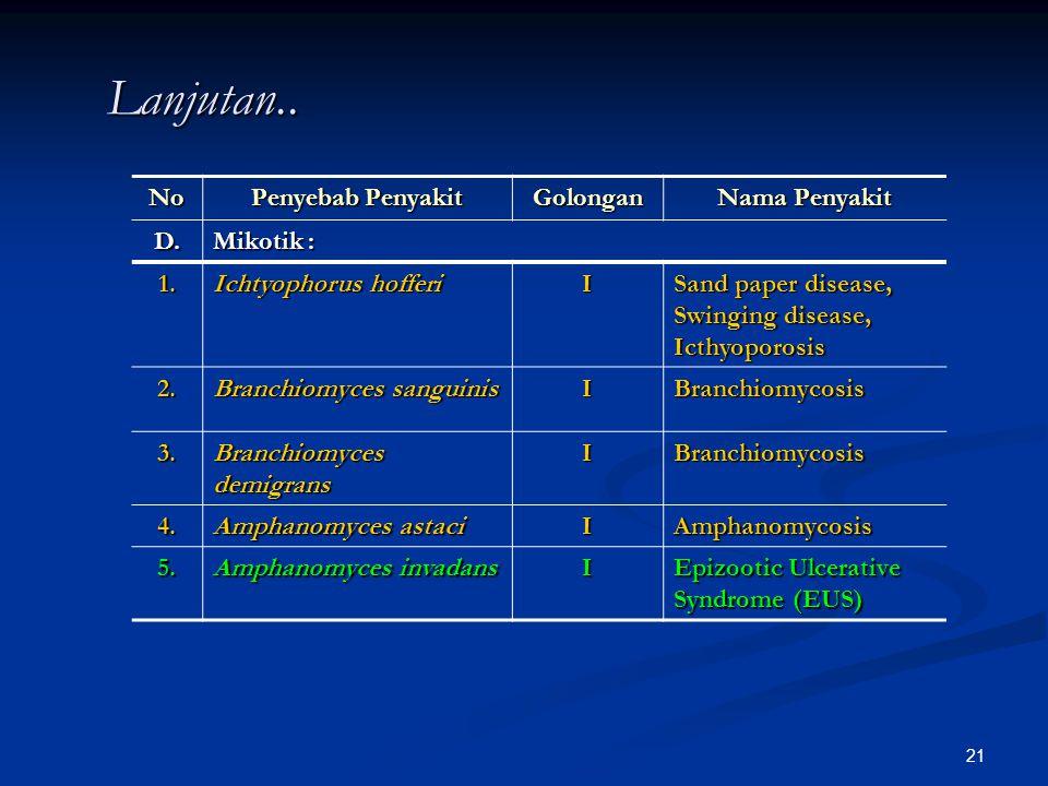 Lanjutan.. No Penyebab Penyakit Golongan Nama Penyakit D. Mikotik : 1.