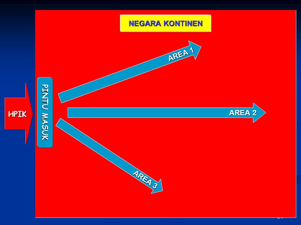 NEGARA KONTINEN AREA 1 PINTU MASUK HPIK AREA 2 AREA 3