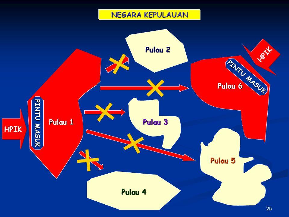 HPIK Pulau 2 Pulau 6 HPIK Pulau 1 Pulau 3 Pulau 5 Pulau 4