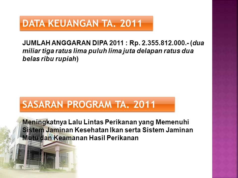 DATA KEUANGAN TA. 2011 SASARAN PROGRAM TA. 2011