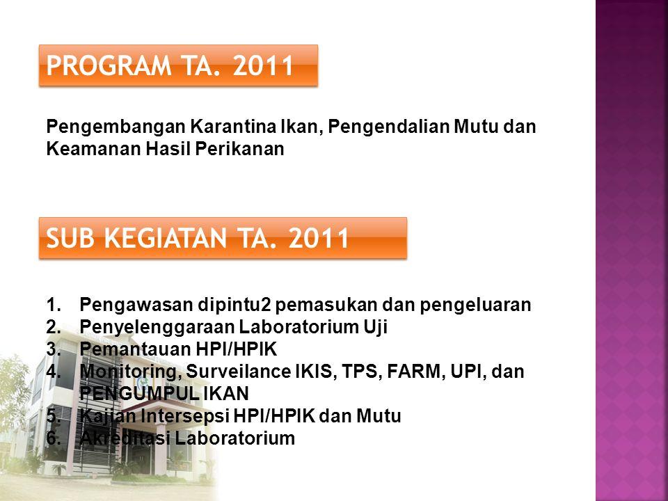 PROGRAM TA. 2011 SUB KEGIATAN TA. 2011