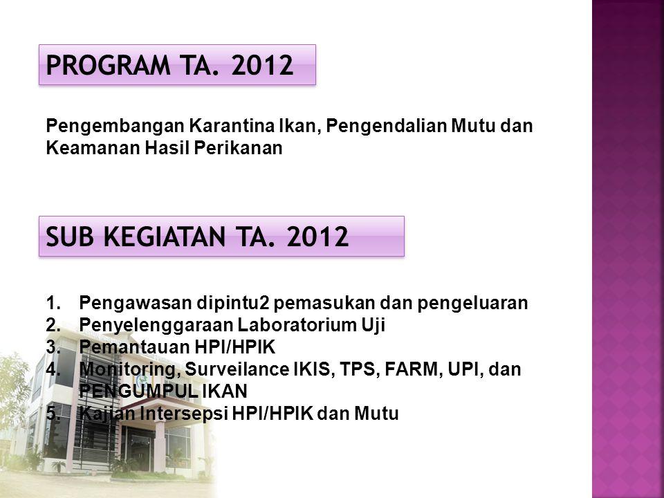 PROGRAM TA. 2012 SUB KEGIATAN TA. 2012
