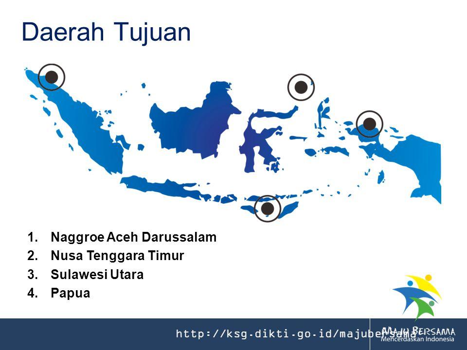 Daerah Tujuan Naggroe Aceh Darussalam Nusa Tenggara Timur