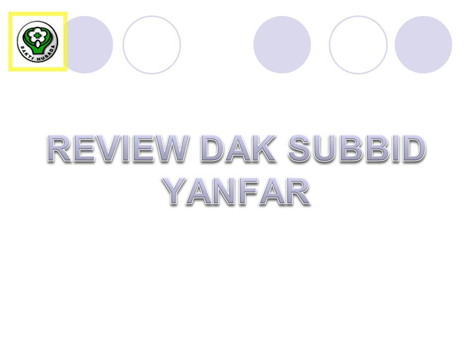 REVIEW DAK SUBBID YANFAR