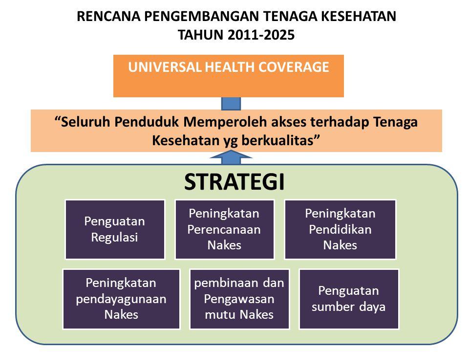 RENCANA PENGEMBANGAN TENAGA KESEHATAN UNIVERSAL HEALTH COVERAGE