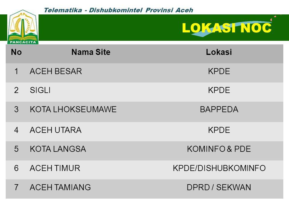 LOKASI NOC No Nama Site Lokasi 1 ACEH BESAR KPDE 2 SIGLI 3