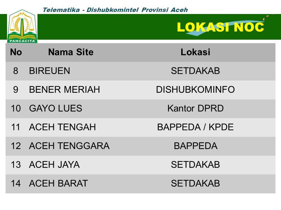 LOKASI NOC No Nama Site Lokasi 8 BIREUEN SETDAKAB 9 BENER MERIAH
