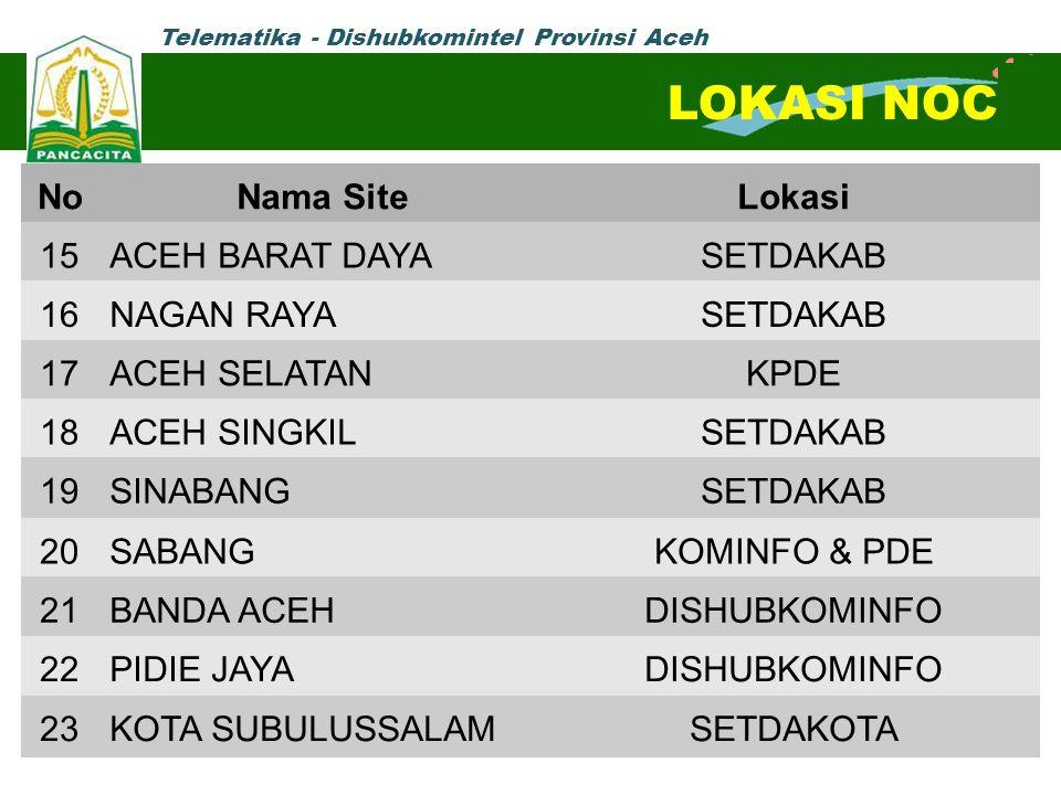 LOKASI NOC No Nama Site Lokasi 15 ACEH BARAT DAYA SETDAKAB 16