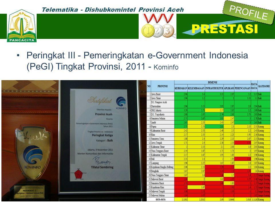 PROFILE PRESTASI. Peringkat III - Pemeringkatan e-Government Indonesia (PeGI) Tingkat Provinsi, 2011 - Kominfo.