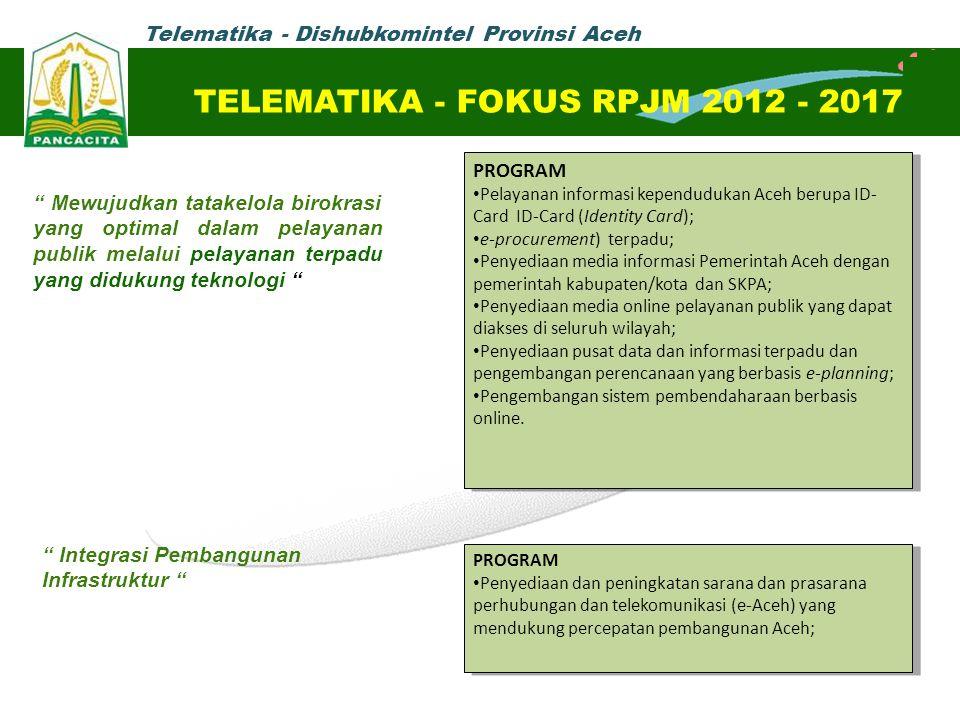 TELEMATIKA - FOKUS RPJM 2012 - 2017