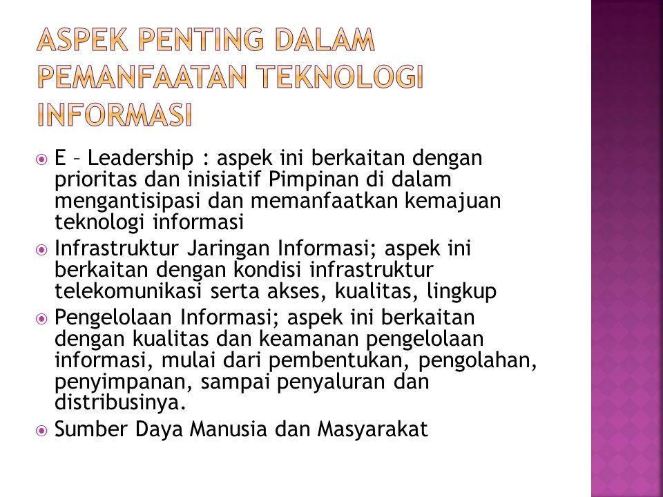 aspek penting dalam pemanfaatan teknologi informasi