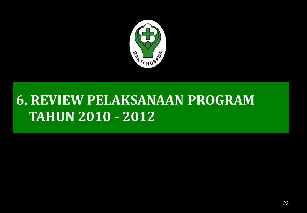 6. REVIEW PELAKSANAAN PROGRAM TAHUN 2010 - 2012