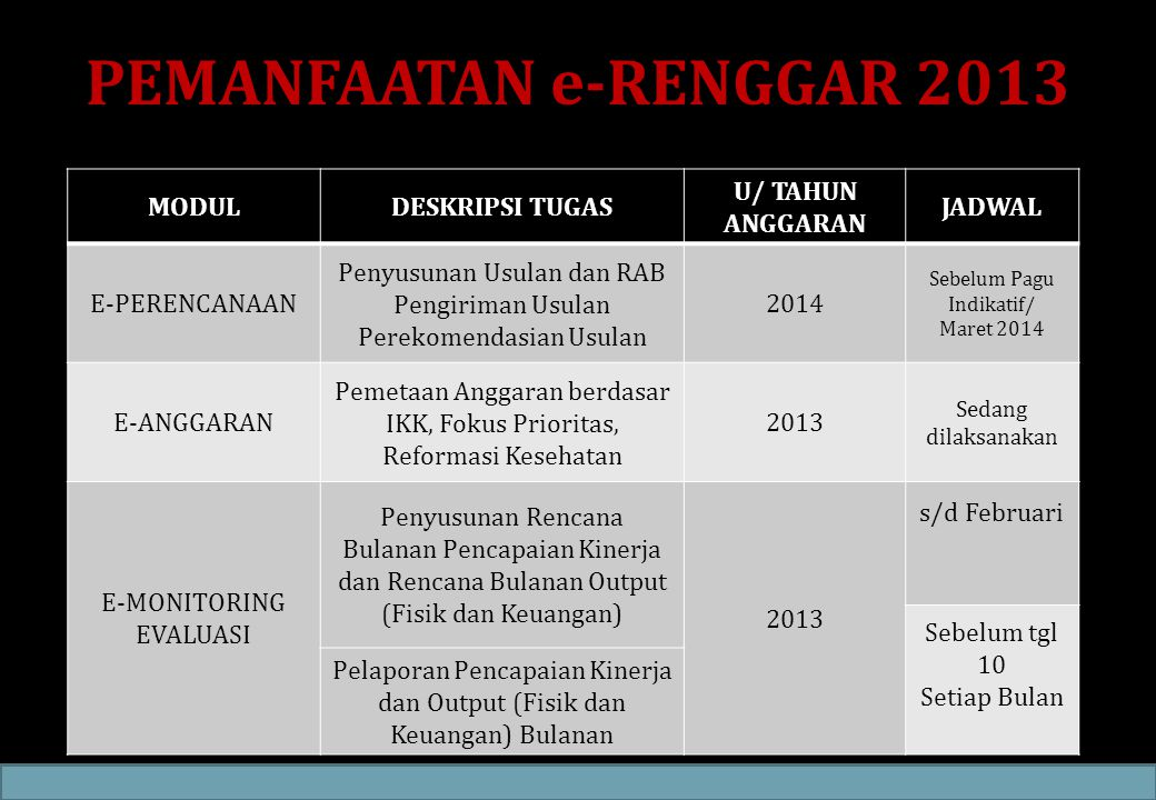 PEMANFAATAN e-RENGGAR 2013