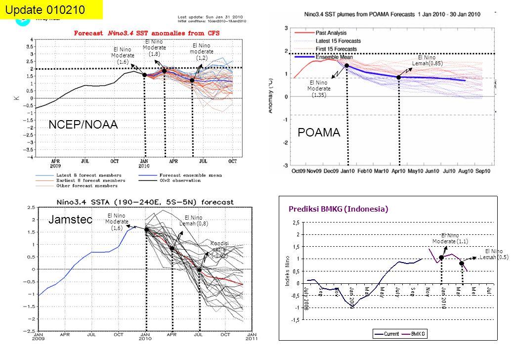 Update 010210 NCEP/NOAA POAMA Jamstec Prediksi BMKG (Indonesia)