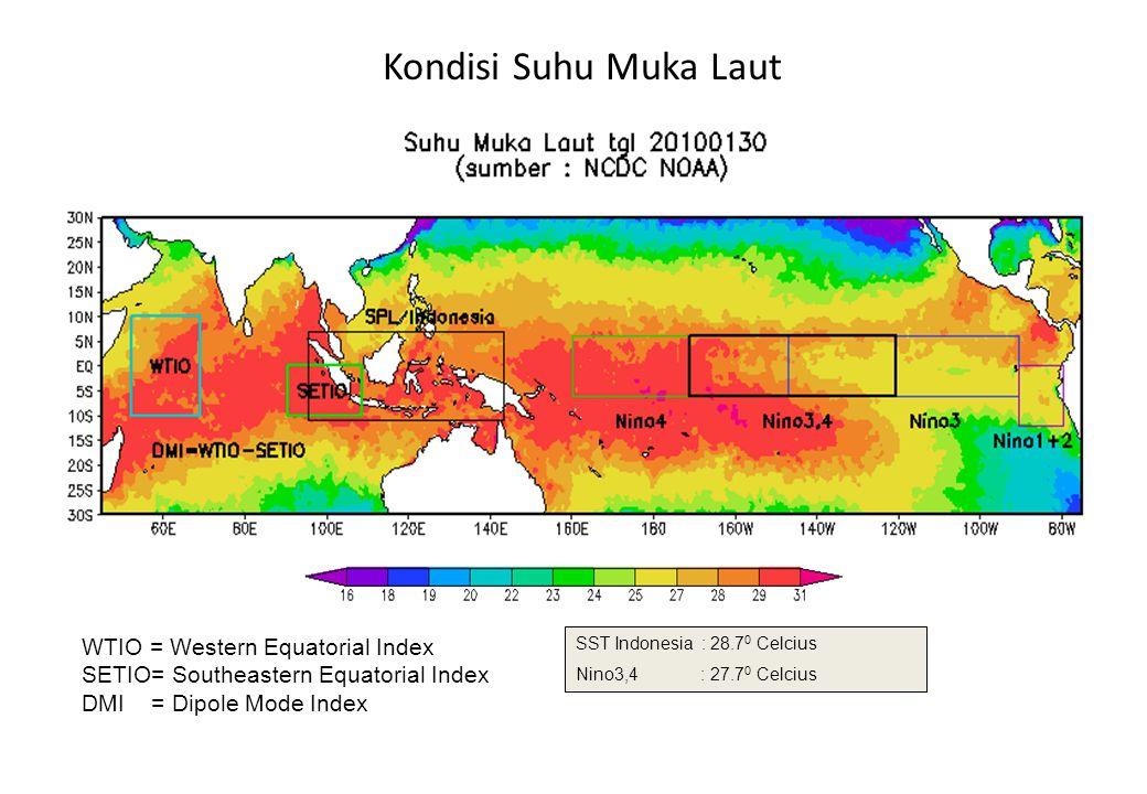 Kondisi Suhu Muka Laut WTIO = Western Equatorial Index