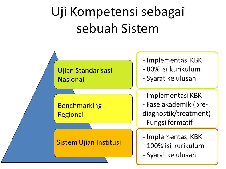 Uji Kompetensi sebagai sebuah Sistem