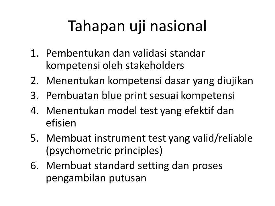Tahapan uji nasional Pembentukan dan validasi standar kompetensi oleh stakeholders. Menentukan kompetensi dasar yang diujikan.