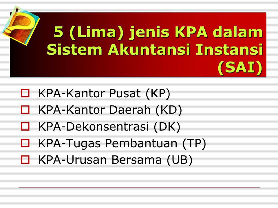 5 (Lima) jenis KPA dalam Sistem Akuntansi Instansi (SAI)