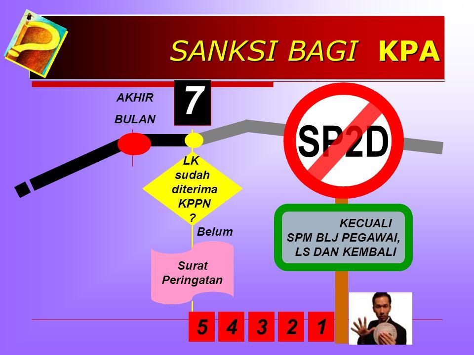 SP2D 7 SANKSI BAGI KPA 5 4 3 2 1 AKHIR BULAN LK sudah diterima KPPN