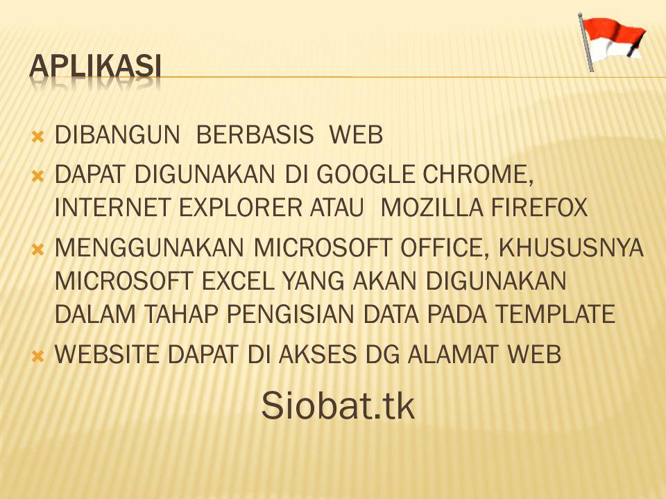 Siobat.tk APLIKASI DIBANGUN BERBASIS WEB
