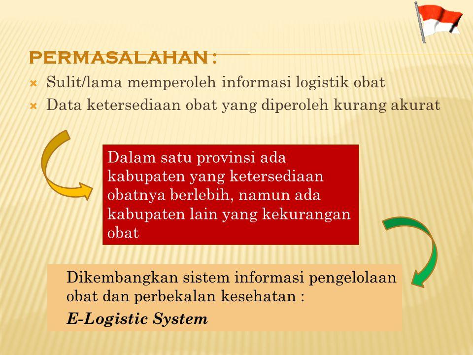 PERMASALAHAN : Sulit/lama memperoleh informasi logistik obat