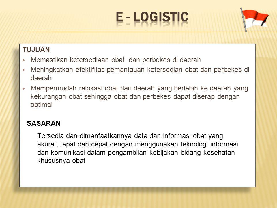 E - LOGISTIC TUJUAN. Memastikan ketersediaan obat dan perbekes di daerah.